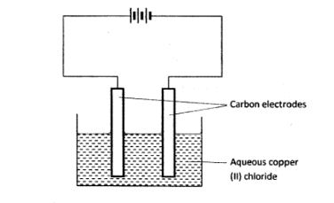 to determine the relative molecular mass of chloroacetic acid essay Calculate the ph and the concentrations of all the species in a 005 m aqueous solution of chloroacetic acid (aq) the value of k a for chloroacetic acid (aq) is 14x10 -3 m at 25 c also find out the percentage of dissociation for chloroacetic acid.