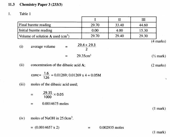 KCPE Past Papers Free KCPE Past Papers 1801567 - bunkyo info