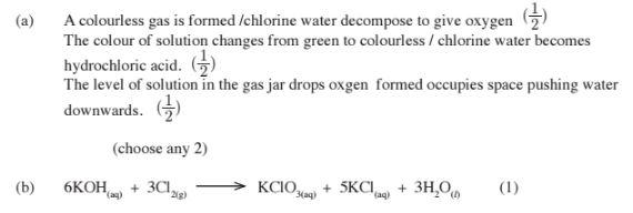 KCSE Past Papers Chemistry 2014 - KNEC KCSE Online Past
