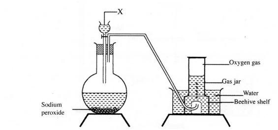 Kcse Past Papers Chemistry 2013