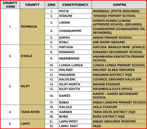 showing 2nd image of Shortlisted Candidates Kenya Prisons 2018 Ministry Of Interior Kenya Shortlisted Candidates ...