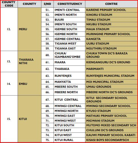 Kenya Police Jobs | Kenya Police Recruitment Dates ...