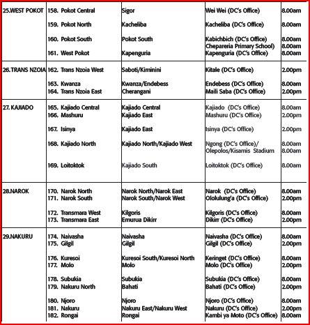 Kenya Prisons Service  Recruitment  Jobs  Vacancies  Contacts