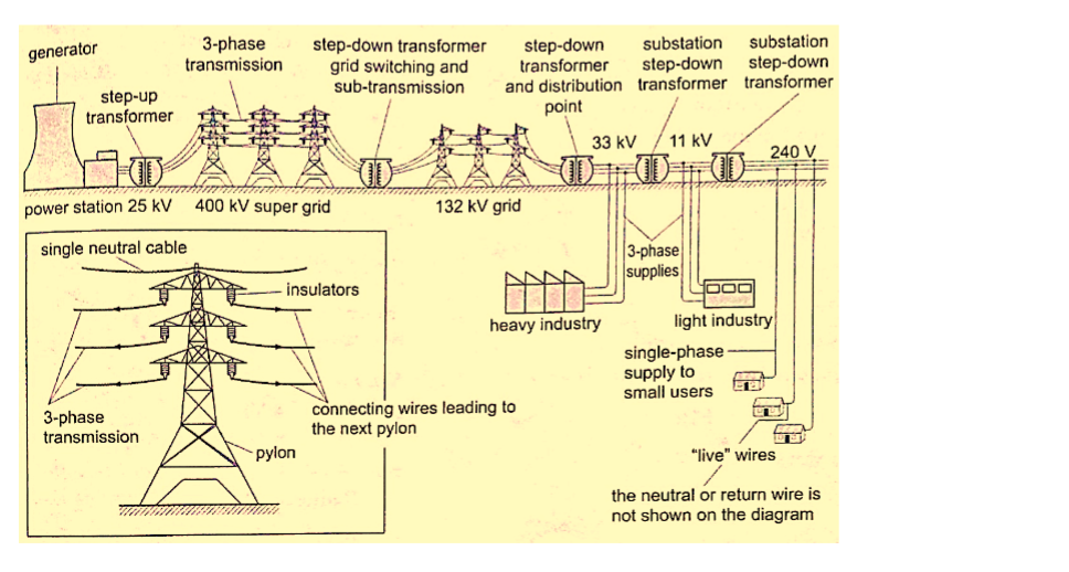Multiple Choice Questions In Microwave Engineering With