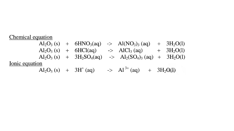 Chemistry Notes - Acid, Bases and Salts - Chemistry Revision & Tests