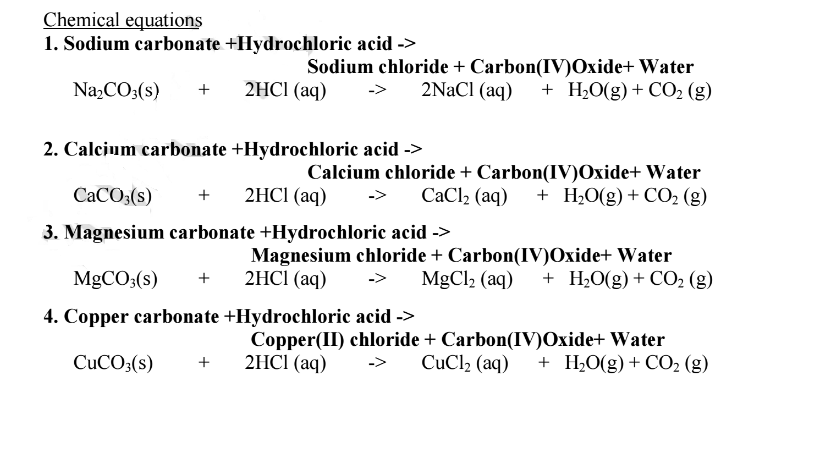 Chemical Equation For Sodium Carbonate And Hydrochloric Acid