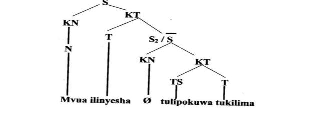 KCSE Past Papers 2016 Kiswahili Paper 2 - KNEC KCSE Online