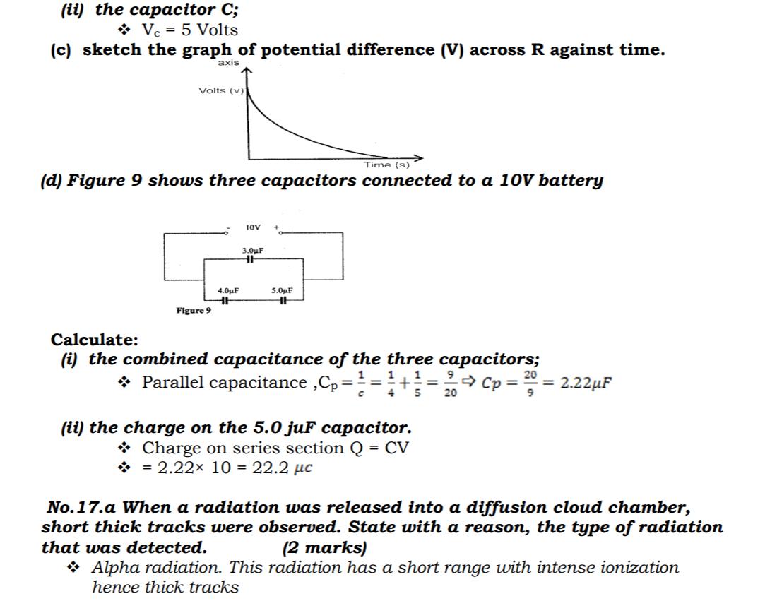 KCSE Past Papers 2016 Physics Paper 2 - KNEC KCSE Online