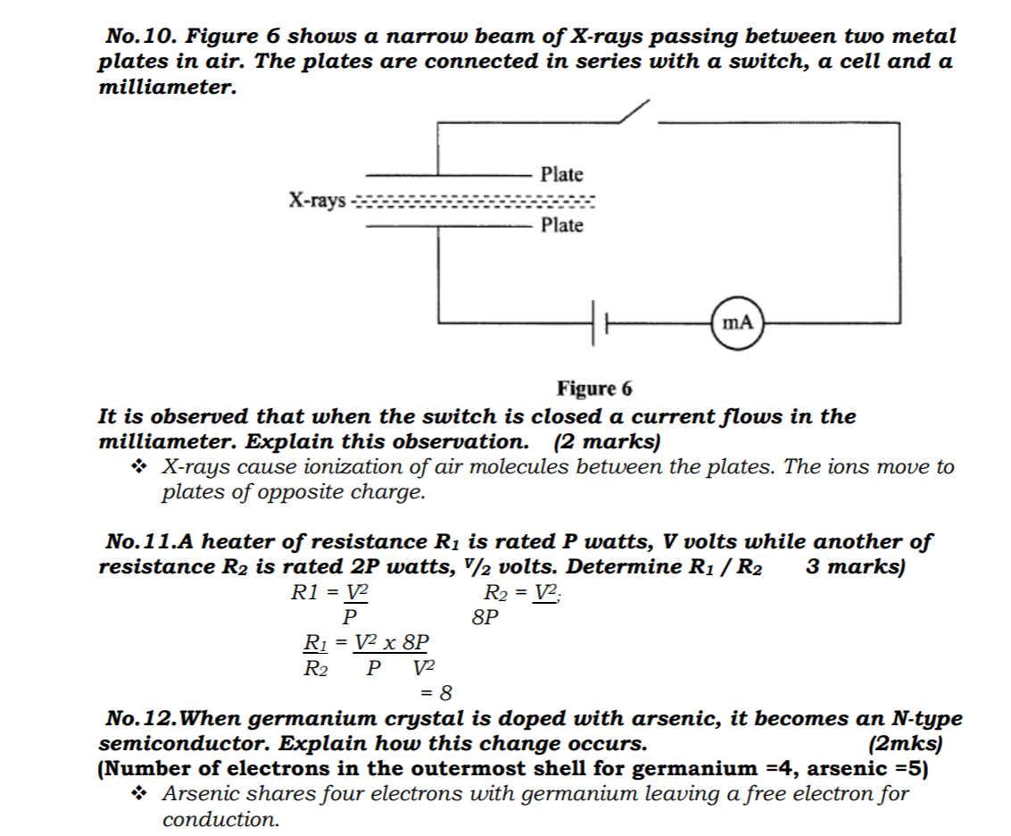 KCSE Past Papers 2016 Physics Paper 2 – Kenyan Digest