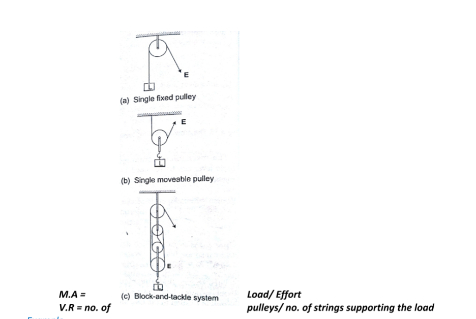 Pulley System Calculations Pdf