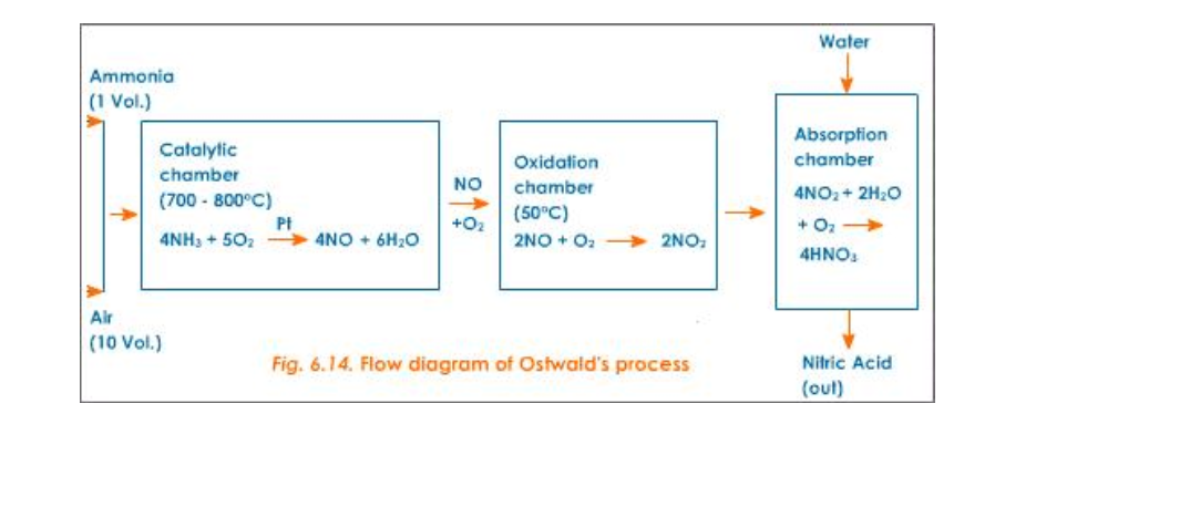 Chemistry Notes Form 3 - Chemistry Form Three Pdf - Online