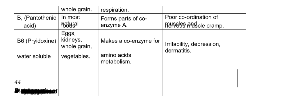 Biology Notes Form 1 PDF | Biology Form 1 Questions and