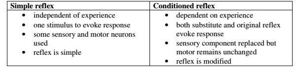 Biology Questions and Answers Form 4 - High School Biology