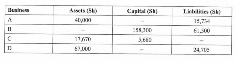 KCSE Past Papers 2018 Business Paper 1 – Kenyan Digest