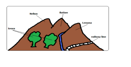 Geography Notes Form 1 - Free Download - KCSE Revision Notes PDF