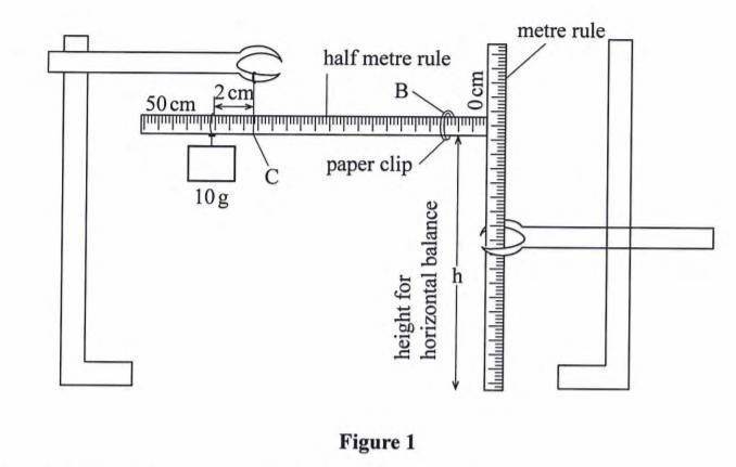KCSE Past Papers 2018 Physics Paper 3 – Naija Digest