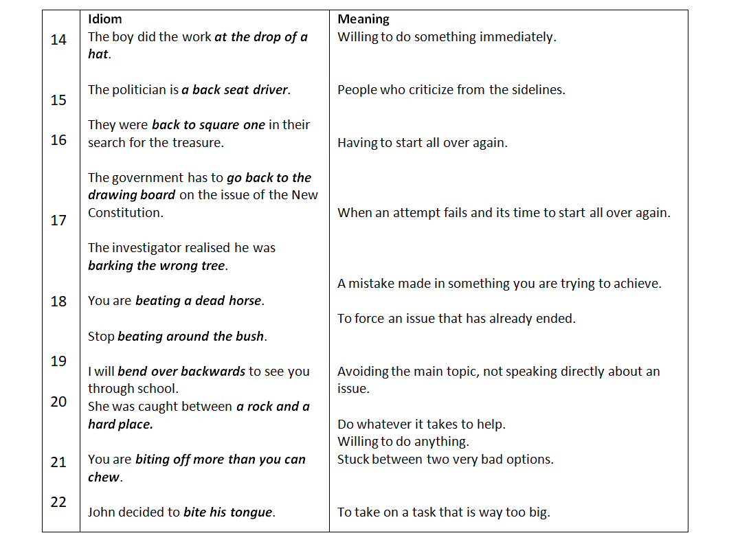 English Grammar Notes - Download English Grammar Lessons