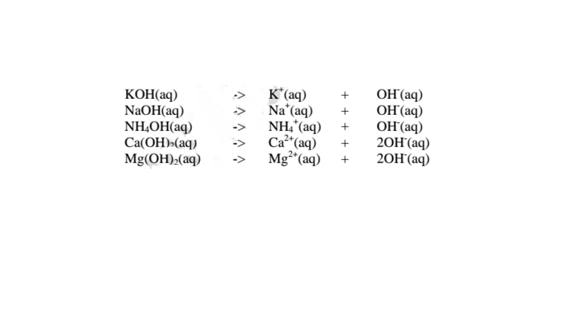Chemistry Notes - Acid, Bases and Salts - Chemistry Revision