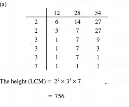 KCSE Past Papers 2016 Mathematics Alt A 2 – Kenyan Digest