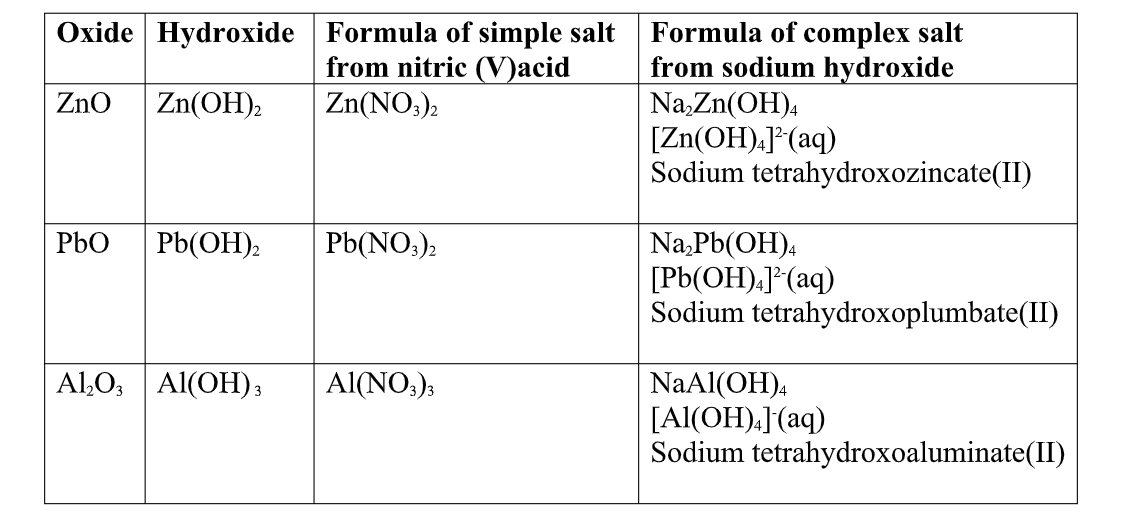 Chemistry Notes Form 4 - Chemistry Form Four Pdf - Online