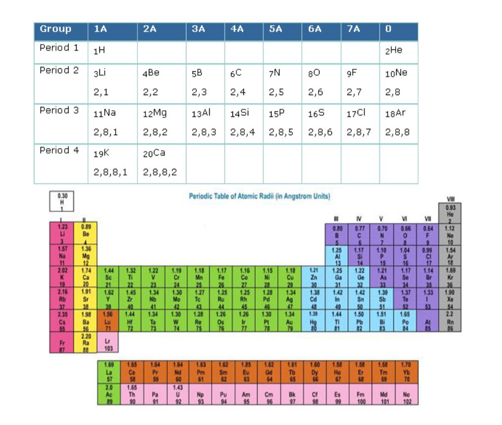 KCSE Past Papers 2017 Chemistry Paper 1 - KNEC KCSE Online