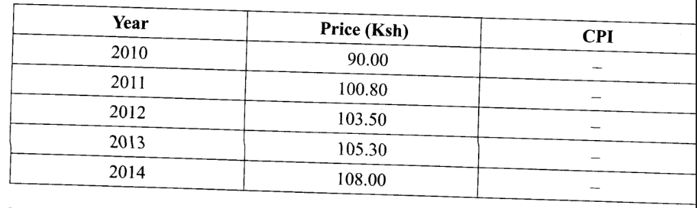 KCSE Past Papers 2017 Business Studies Paper 1 - KNEC KCSE