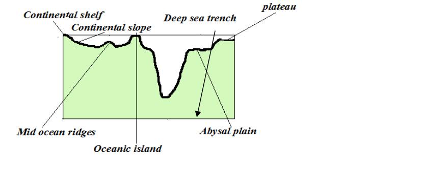 1994 Diagram Jeep Wiring Key Yj Swah    Wiring Diagram